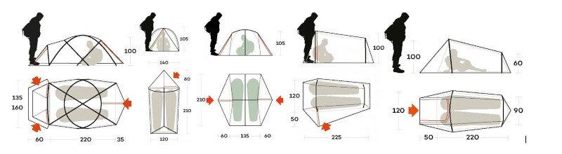 come montare la tenda da montagna