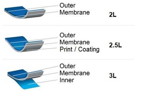 membrana vaude larice