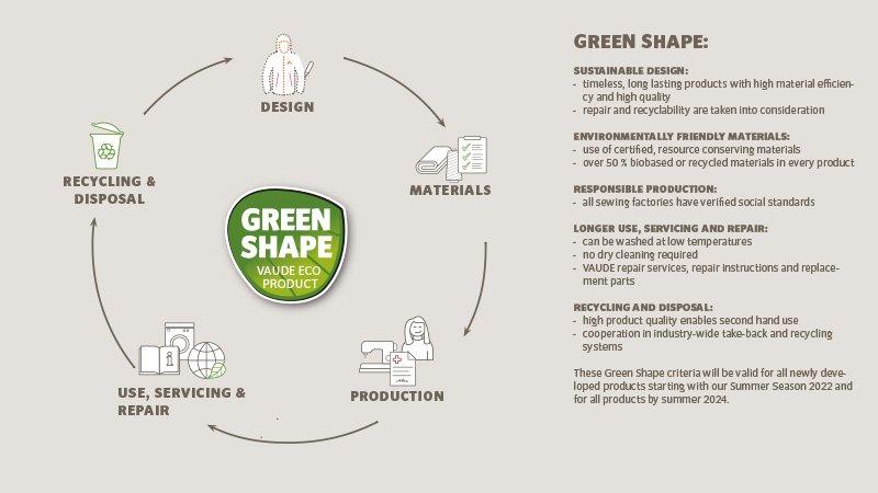 giacca green shape